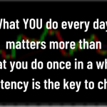 Consistency in Your Forex Trading