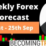 Weekly Forex Forecast 21st to 25th September 2020