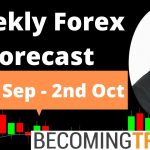 Weekly Forex Forecast 28th September to 2nd October 2020