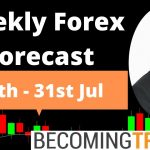 Weekly Forex Forecast 27th to 31st July 2020