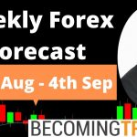 Weekly Forex Forecast 31st August to 4th September 2020