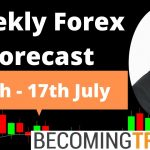 Weekly Forex Forecast 13th to 17th July 2020