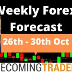 Weekly Forex Forecast 26th to 30th October 2020