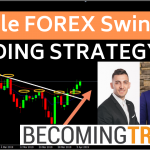 Simple Forex Trading Strategy - Bounces of Support & Resistance Zones