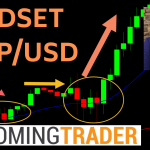 Trading Mindset & GBP/USD Forex Breakout Trade Management