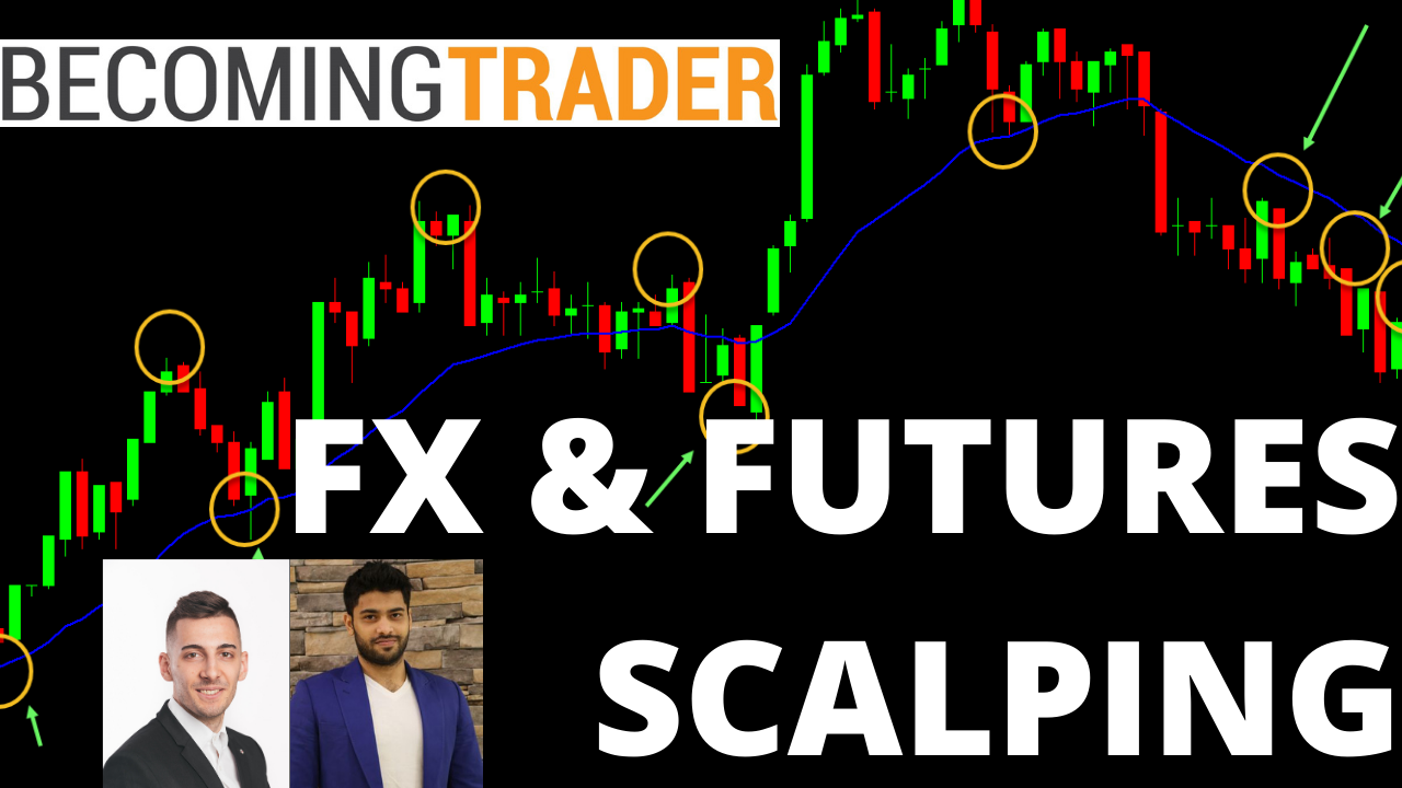 Live Futures & Forex Intraday Price Action Scalping Trading Session