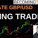 Update on GBP/USD Forex Breakout Swing Trade
