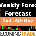 Weekly Forex Forecast 2nd to 6th November 2020
