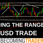 Learn to trade Forex - Trading the Range, Mindset and EUR/USD Swing Trade