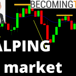 How to Trade Forex & Futures - Scalping the Markets