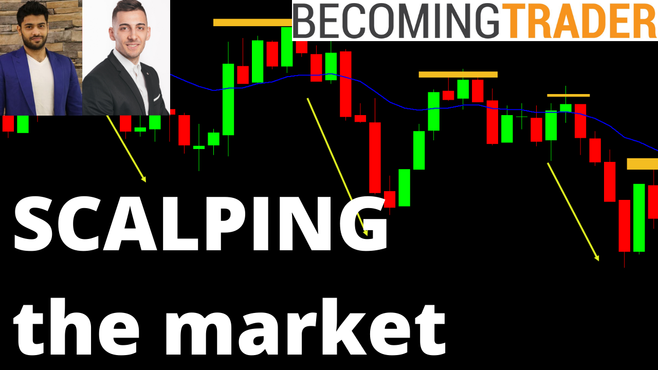 How to Trade Forex & Futures – Scalping the Markets