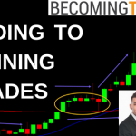 Learn to Trade Forex - Adding to Winning Positions on USD/CAD