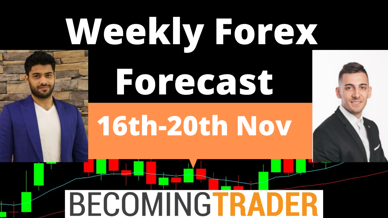 Weekly Forex Forecast 16th to 20th November 2020