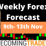 Weekly Forex Forecast 9th to 13th November 2020