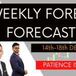 Weekly Forex Forecast 14th to 18th December 2020 | Patience is Key