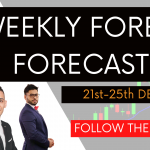 Weekly Forex Forecast 21st to 25th December 2020 | Follow the Trend