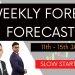 Weekly Forex Forecast 11th to 15th January 2021   Slow Start of 2021