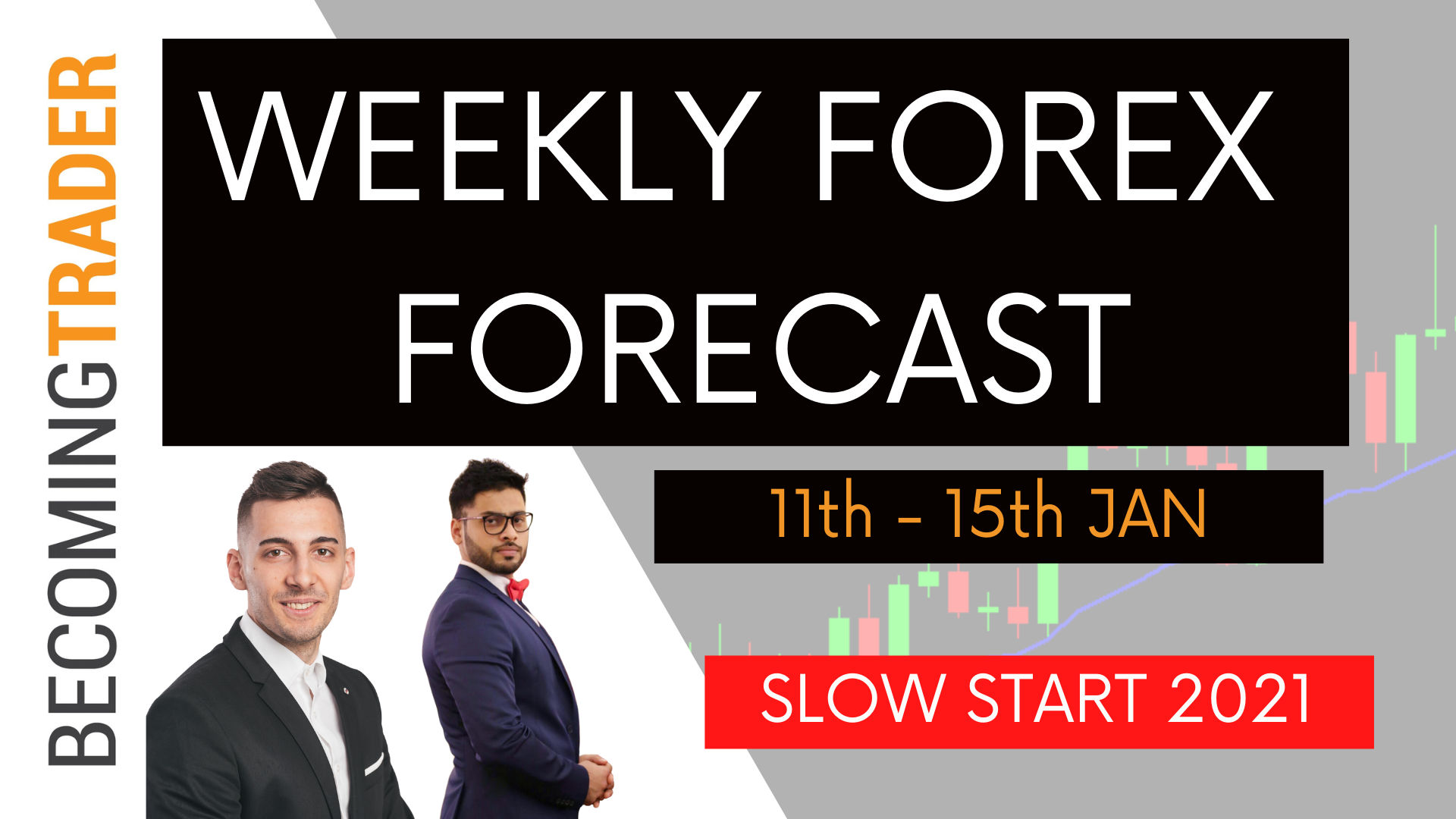 Weekly Forex Forecast 11th to 15th January 2021 | Slow Start of 2021