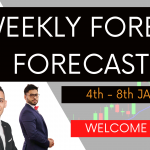 Weekly Forex Forecast 4th to 8th January 2021 | Welcome 2021