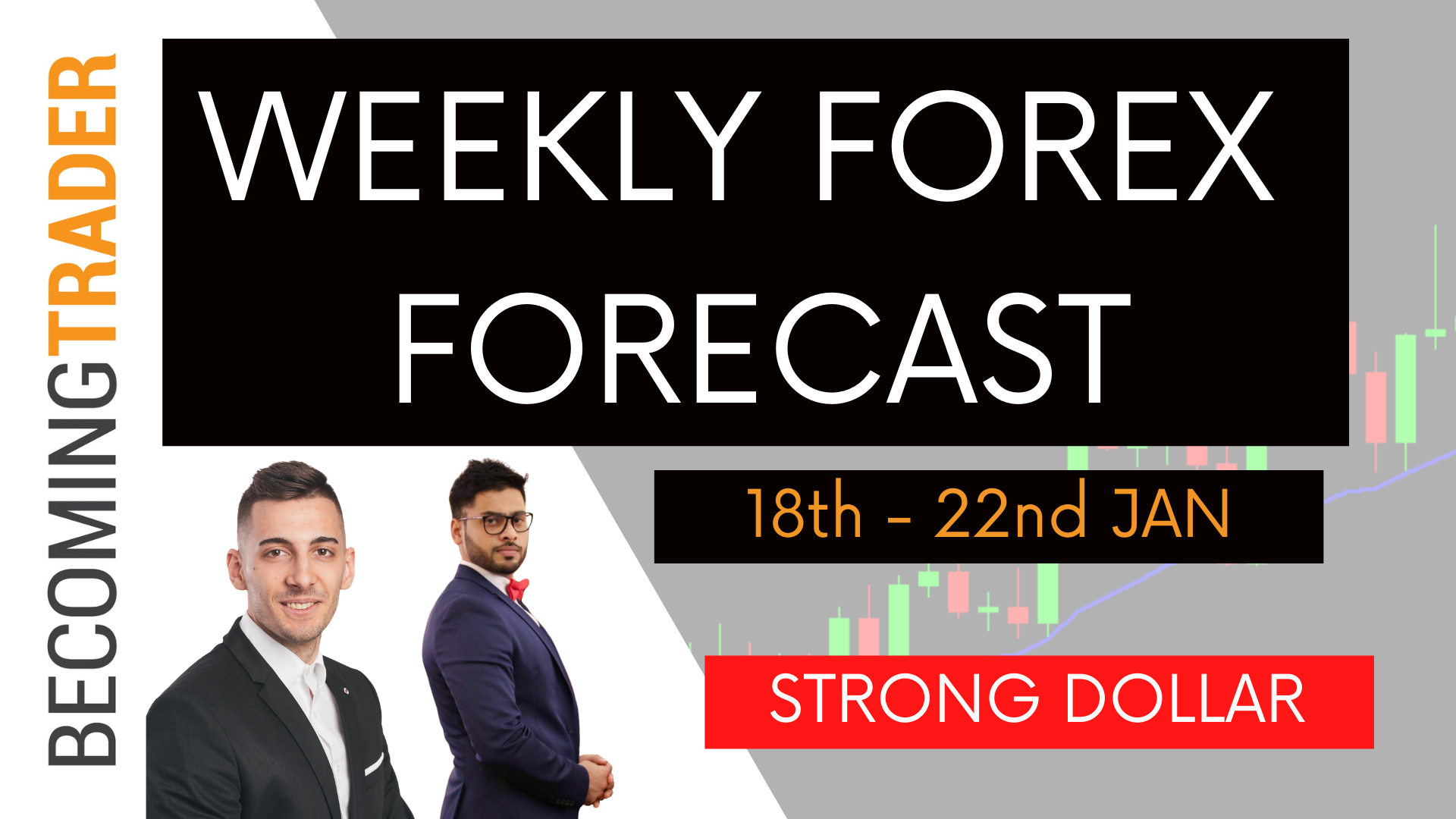 Weekly Forex Forecast 18th to 22nd January 2021 | Strong Dollar