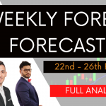 Weekly Forex Forecast 22nd to 26th February 2021 | Full Forex Analysis