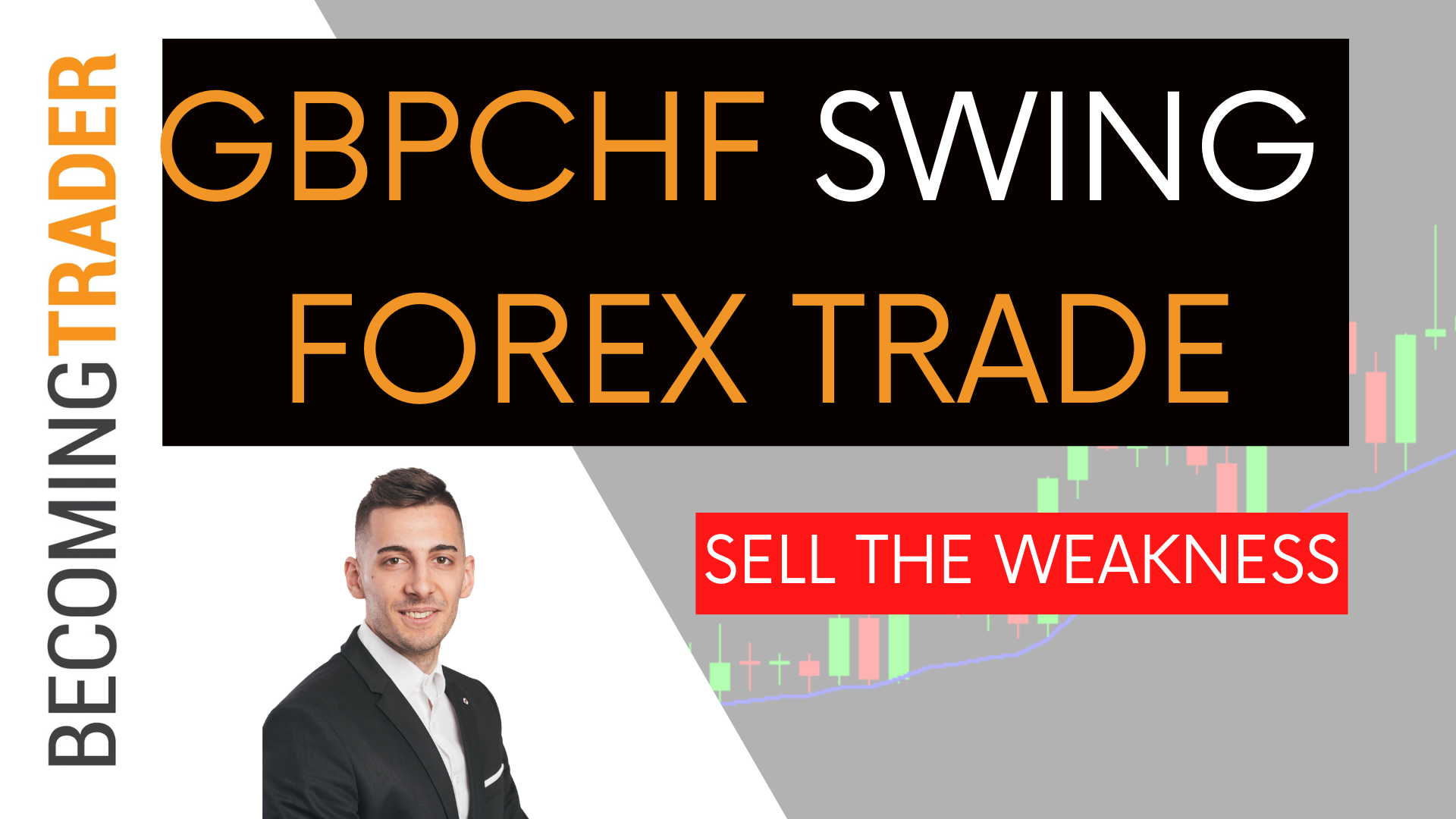 GBP/CHF Live Forex Swing Trading Idea | Selling the Weakness