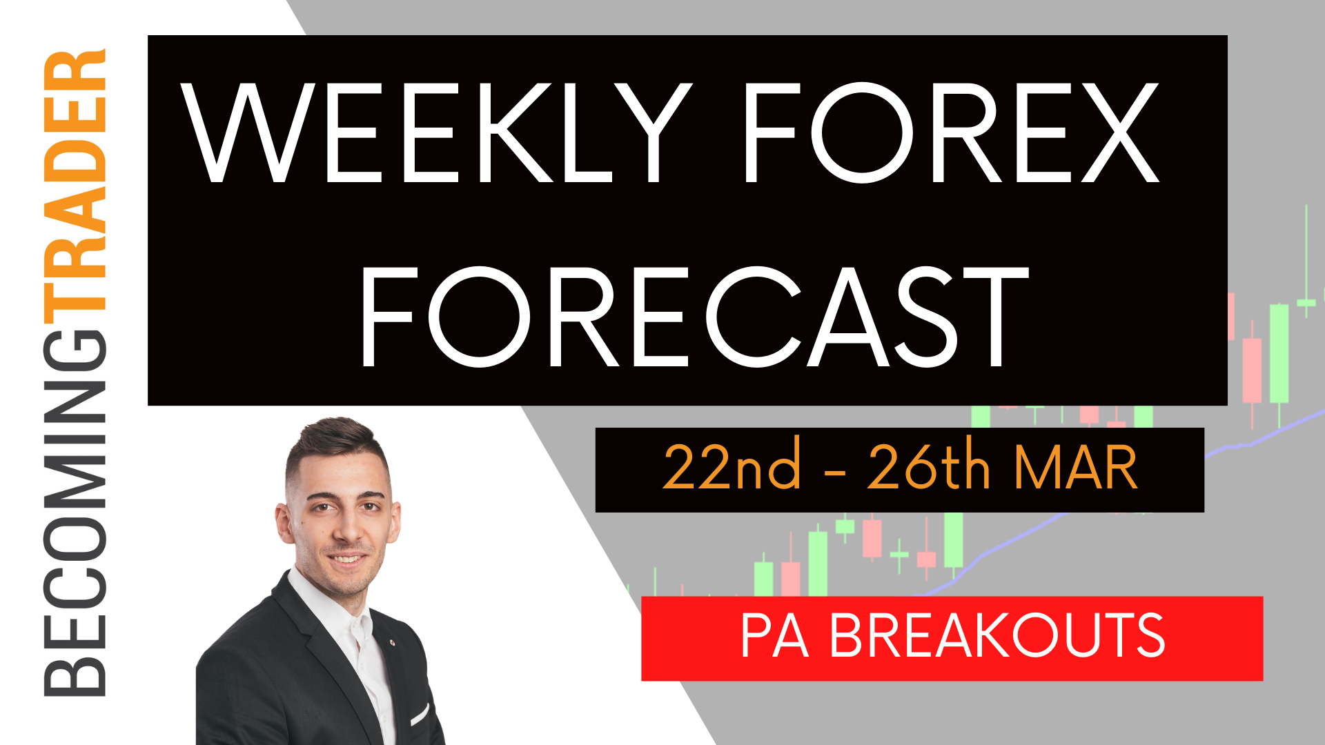 Weekly Forex Forecast 22nd to 26th March 2021 | Price Action & Breakouts