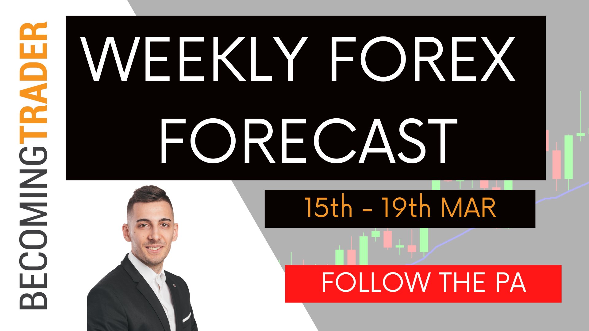 Weekly Forex Forecast 15th to 19th March 2021 | Price Action on EUR/USD, GBP/USD & Majors