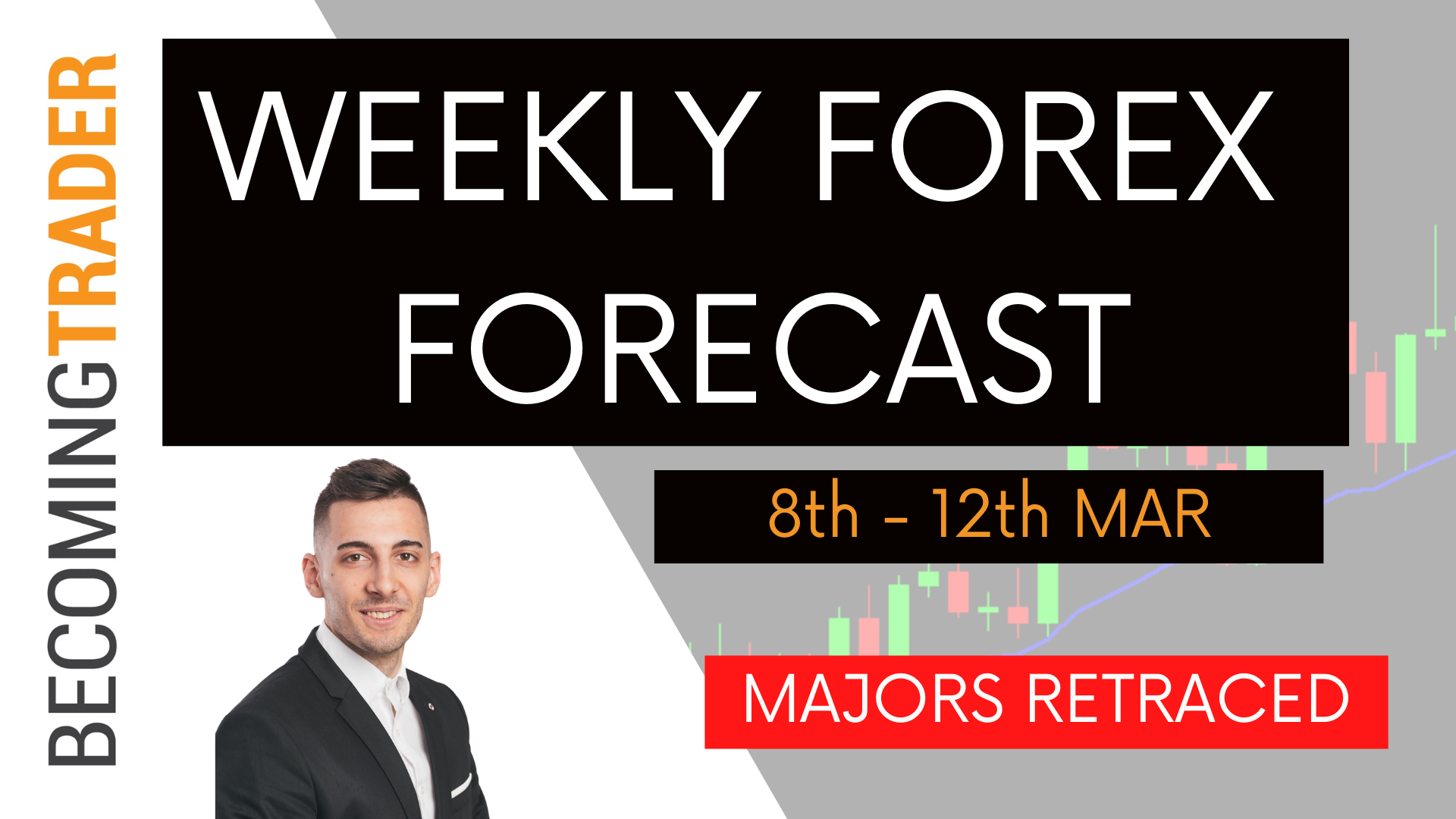 Weekly Forex Forecast 8th to 12th March 2021 | Major Forex Pairs Retraced