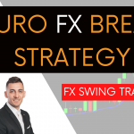 EUR/USD Forex Breakout Strategy | Live Forex Swing Trading Idea