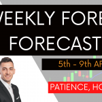 Weekly Forex Forecast 5th to 9th April 2021 | Holidays & Forex Analysis for EUR/USD, GBP/USD,...