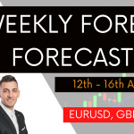 Weekly Forex Forecast 12th to 16th April 2021 | Technical Analysis for EUR/USD, GBP/USD and more