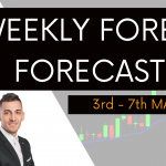 Weekly Forex Forecast 3rd to 7th May 2021 | EURUSD , GBPUSD , AUDUSD , NZDUSD , USDCAD , USDJPY