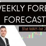 Weekly Forex Forecast 31st May to 4th June 2021 | EURUSD , GBPUSD , AUDUSD , NZDUSD , USDCAD ,USDJPY