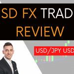 USD/JPY & USD/CAD Swing Trades Explained | Forex Swing Trading Strategy