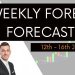 Weekly Forex Forecast 12th to 16th July 2021 | EURUSD , GBPUSD , AUDUSD , NZDUSD , USDCAD , USDJPY