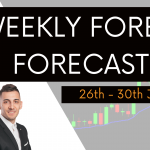 Weekly Forex Forecast 26th to 30th July 2021 | EURUSD , GBPUSD , AUDUSD , NZDUSD , USDCAD , USDJPY