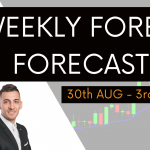 Weekly Forex Forecast 30th Aug to 3rd Sep 2021 | EURUSD , GBPUSD , AUDUSD , NZDUSD , USDCAD , USDJPY