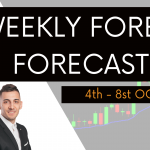 Weekly Forex Forecast 4th to 8th October 2021   EURUSD , GBPUSD , AUDUSD , NZDUSD , USDCAD , USDJPY
